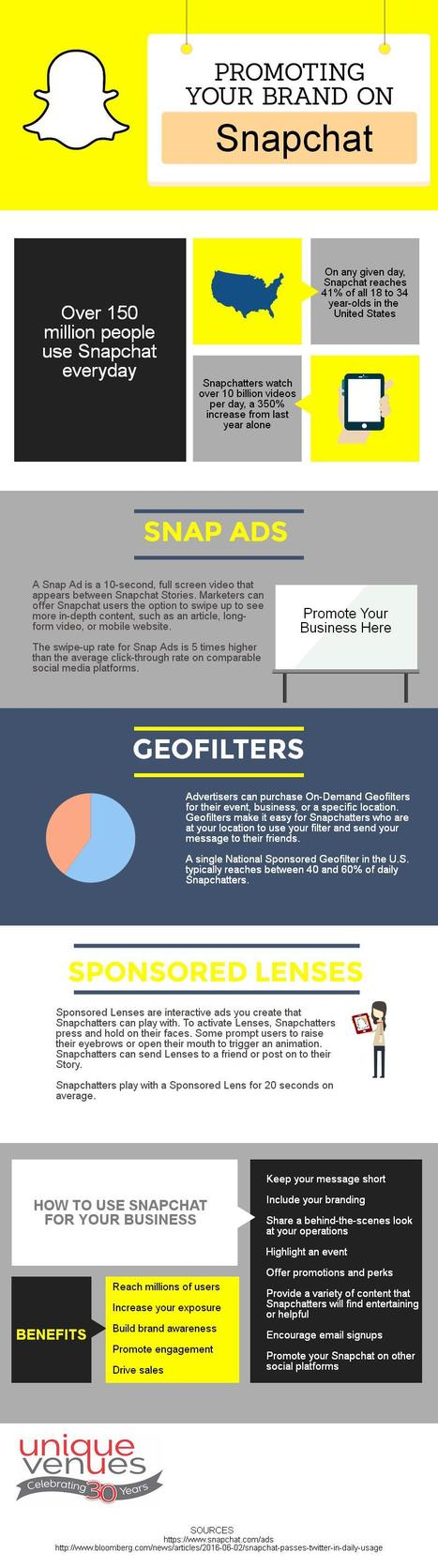 Promoting Your Brand on Snapchat Infographic | Unique Venues | Scoop.it
