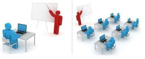 Presentation Skills Training - Credited for Bringing out the Speaker in You   Executivespeaking   Scoop.it