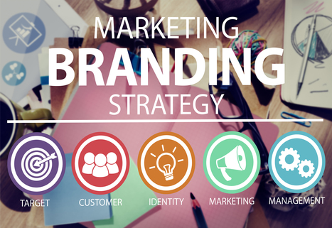 7 Creative Marketing Ideas that can Work Wonders for your Business | Online Chat Support Service for Website | Scoop.it