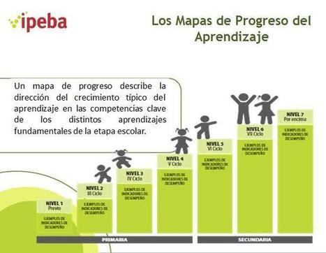 Twitter / ipebaperu: Mapas de Progreso del Aprendizaje ... | Educación : Calidad  y Acreditación | Scoop.it