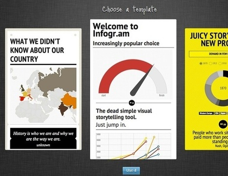Infogr.am: Easily Create Charts And Infographics Online | Public Relations & Social Media Insight | Scoop.it