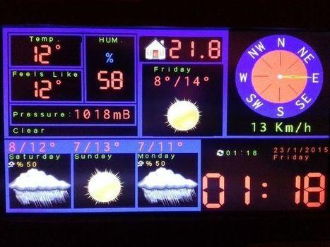 Arduino TFT Forecast Weather Station with ESP8266 - Electronics-Lab   Raspberry Pi   Scoop.it
