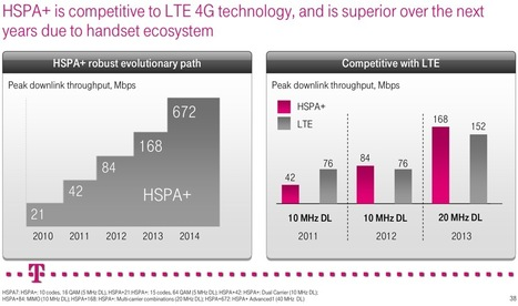 """T-Mobile: Here's Why It's OK That We Started Calling Our 3G Network A """"4G"""" Network 