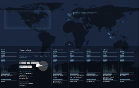 Tweetping: Twitter-Visualisierung in Echtzeit | Echtzeit | TwittStorm - monitor real-time tweets | Scoop.it
