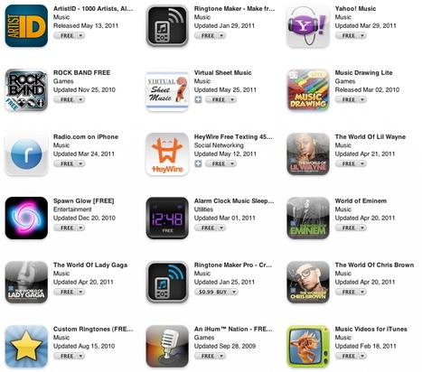 3 Apps to Enhance The iPod: Vevo, Pandora Radio, Audiobooks - The Mac Observer | Everything AudioBooks | Scoop.it