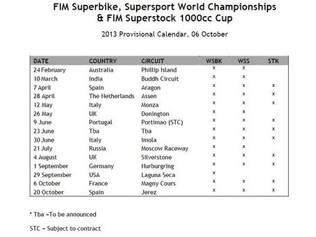 World Superbike 2013 Provisional Calendar | Ducati.net | Desmopro News | Scoop.it