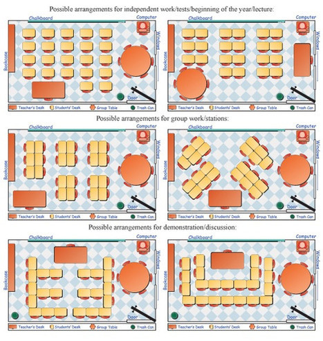 Teaching Tools: Classroom Seating Strategies | Teaching Foreign Languages | Scoop.it