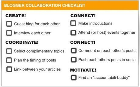 10-Point Guide for Blogger Collaboration | Funny Social Media Ideas | Scoop.it