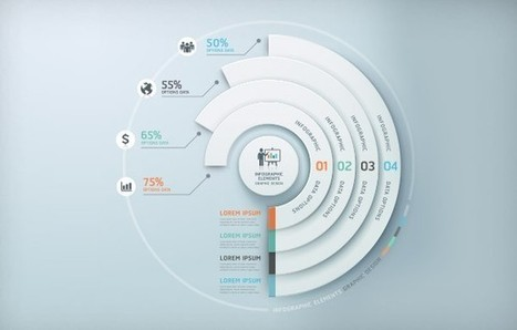 Your Sneak Peak at the Future of Infographic Marketing | All about smart content | Scoop.it