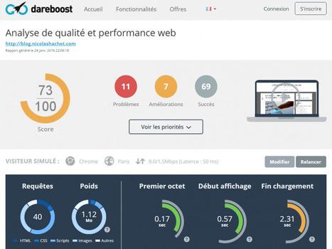 Les outils gratuits pour analyser les performances de votre site Web | pme et innovation | Scoop.it