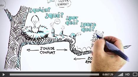 ¿Te atreves a cumplir tus sueños? | Neurocoaching & PNL | Scoop.it