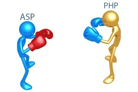 The Battle of The Web – PHP Application development OR ASP.NET ... | Offshore Software Development | Scoop.it