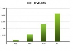 Hulu to drop $500M on content in 2012, more then it earned in 2011 | Entrepreneurship, Innovation | Scoop.it