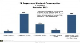 Content Consumption Key to IT Purchase Process; Trusted Info Said Lacking | For The Love Of Content | Scoop.it