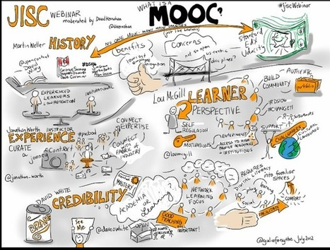 What Teachers Need to Know about MOOCs ~ Educational Technology and Mobile Learning | Pedagogia Infomacional | Scoop.it