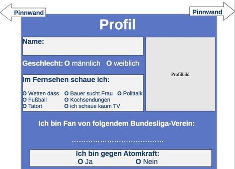 Spielen statt klicken. Facebook und Co. in einem Offline-Spiel kennenlernen | Social Media & E-learning | Scoop.it