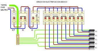 Instalación eléctrica de una vivienda: cuadro general de mando y protección.   tecno4   Scoop.it
