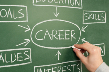 What Are the 6 Best Jobs in 2013?   marked for sharing   Scoop.it