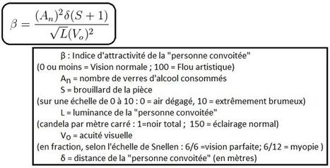 L'équation parfaite | C@fé des Sciences | Scoop.it