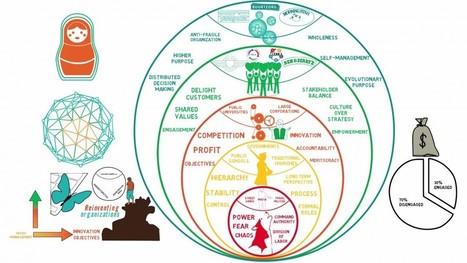 Reinventing Organization : les différents paradigmes des organisations - AWperformances | Innovation, Change management, Digital | Scoop.it