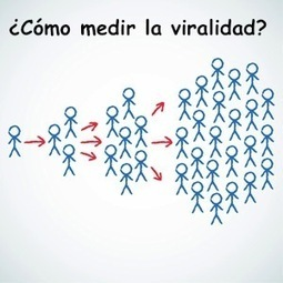 ¿Cómo medir la viralidad? - Marketing en Redes | Seo, Social Media Marketing | Scoop.it
