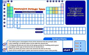 Recursos interactivos para enseñar química   TICs y educación   Scoop.it