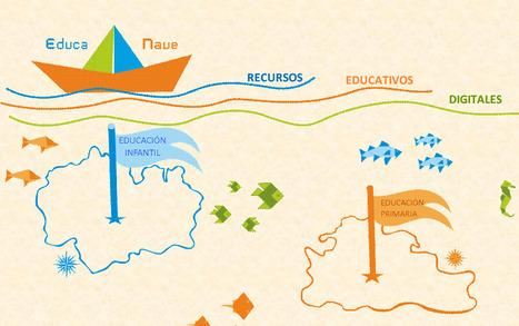 #infantil #primaria #recursos educativos - Educanave.   Aprendizaje Infantil   Scoop.it