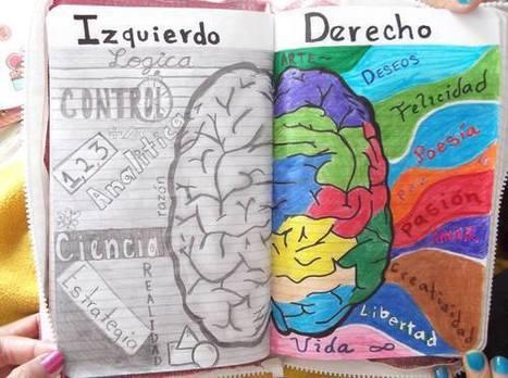 Educación 3.0 | Las tendencias más importantes. | Scoop.it