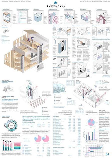 Ruiz-Larrea & Asociados, primer lugar en 'Madrid 0,0': 98 viviendas de consumo energético casi nulo | Proyectos Sustentables | Scoop.it