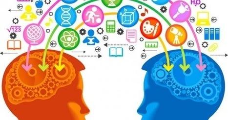 Test estilos de aprendizaje y su aplicación ~ Educación Preescolar | Educacion, ecologia y TIC | Scoop.it