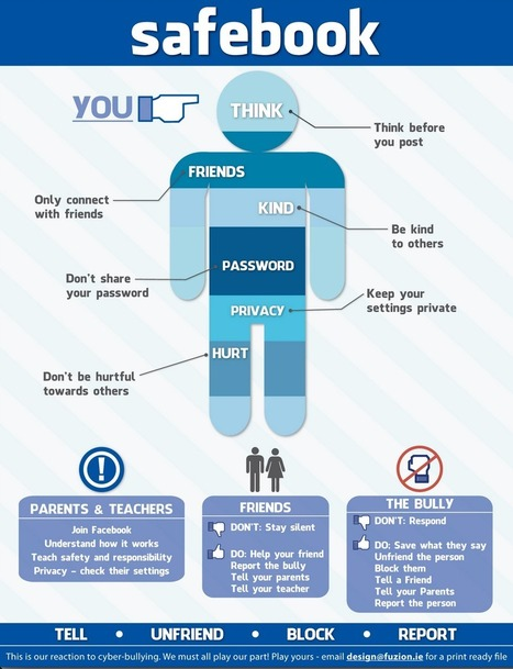 Great Classroom Poster on Facebook Safety Tips ~ Educational Technology and Mobile Learning | Digital citizenship | Scoop.it