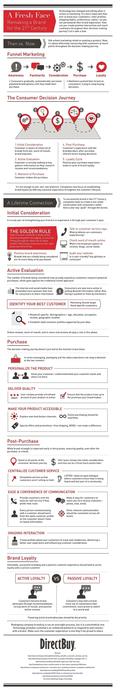 How to Reinvent Your Marketing for This Century - Infographic | New Customer - Passenger Experience | Scoop.it