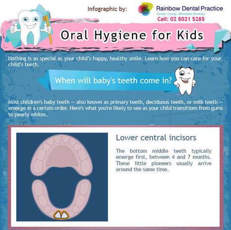 Oral Hygiene for Kids Infographic - Rainbow Dental Practice | Cancer Care and Treatment | Scoop.it