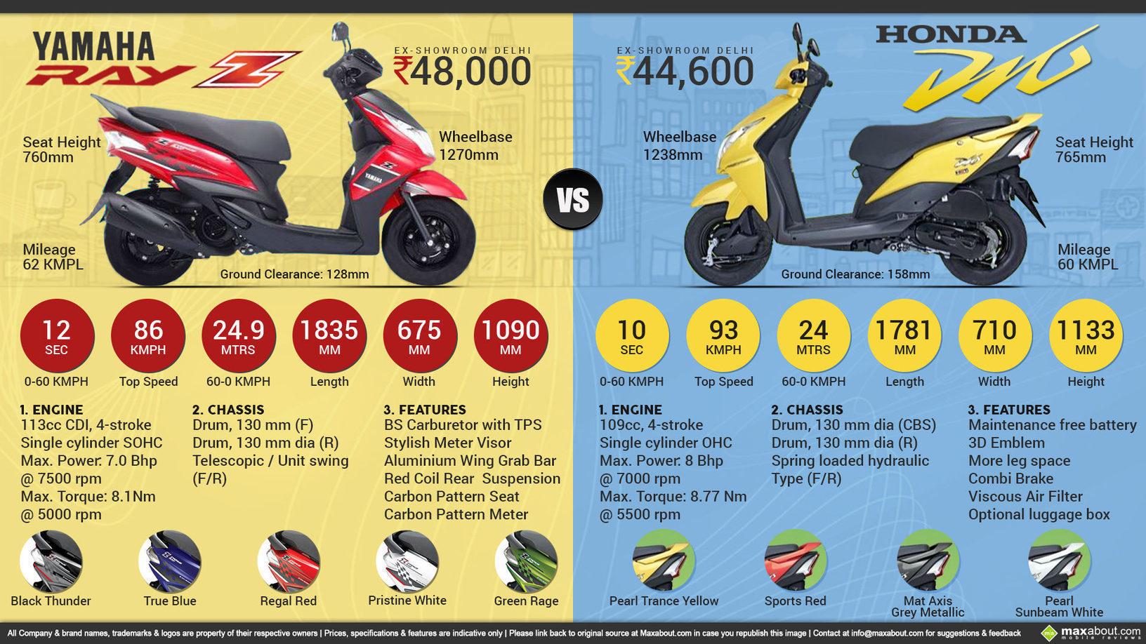 yo bikes price in bangalore dating