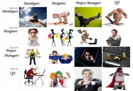 What Developers Think About Other Teams In A Project - Quality Assurance and Project Management | International Project Management | Scoop.it