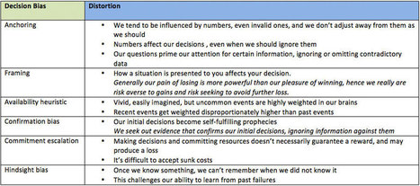 How to Minimize Your Biases When Making Decisions | MGT 307-02 Fall 2013 scoops | Scoop.it