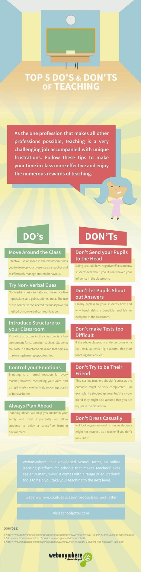 Top 5 Do's & Don'ts of Teaching Infographic - e-Learning Infographics   Education Technologies   Scoop.it   Scoop.it