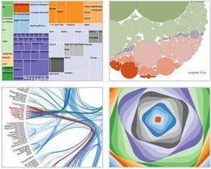 6 outils gratuits de data visualisation | Innovation & Data visualisation | Scoop.it