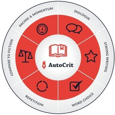 AutoCrit Tour and Features | AutoCrit Online Editing | Litteris | Scoop.it