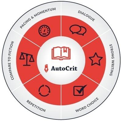 AutoCrit Tour and Features   AutoCrit Online Editing   Litteris   Scoop.it