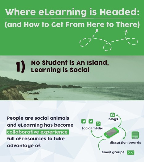 eLearning Future: 6 eLearning Trends Infographic - e-Learning Infographics | Mobilization of Learning | Scoop.it
