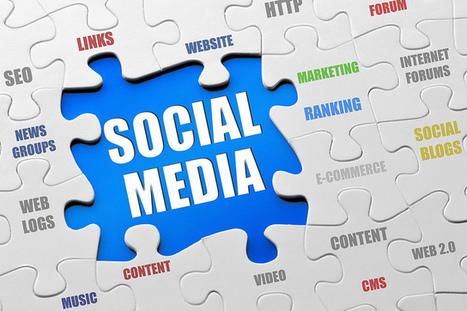 Les 10 bonnes questions à vous poser sur votre stratégie de communication Social Media | Télévision connectée | Scoop.it