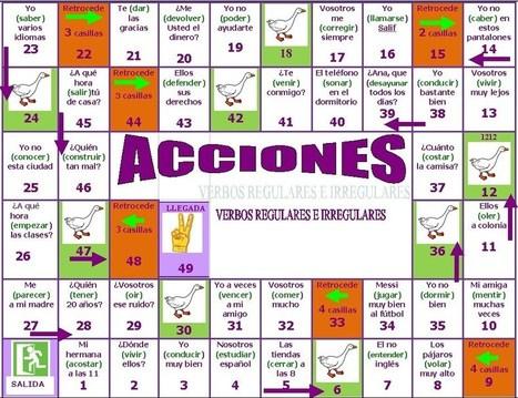 JUEGOS PARA PRACTICAR ESPAÑOL 1   Learning!   Scoop.it