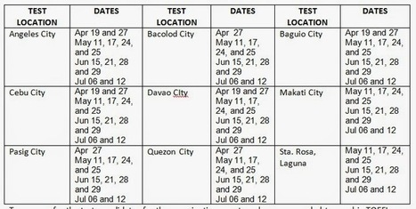 TOEFL Test in the Philippines - Test Dates and Test Centers ~ International English Exams Tips   TOEFL REVIEW   Scoop.it