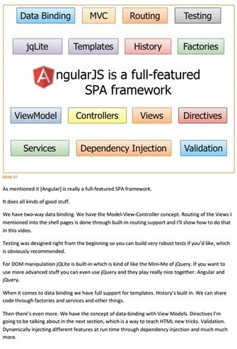 AngularJS in 60-ish Minutes – The eBook - Dan Wahlin's WebLog | AngularJS | Scoop.it
