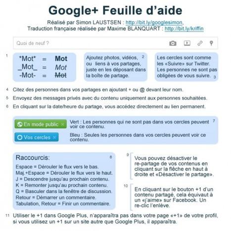 Une feuille d'aide pour Google+   Le Journal du Geek   Adopter Google+   Scoop.it