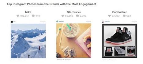 «Picture marketing» : 75 % des grandes entreprises boudent Instagram   Communication des médias   Scoop.it
