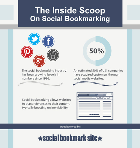 Social Bookmarking: Have Fun and Increase Your Network Influence | tecnologia e educação | Scoop.it