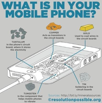 23: Recycle your electrical goods | Infraestructura Sostenible | Scoop.it
