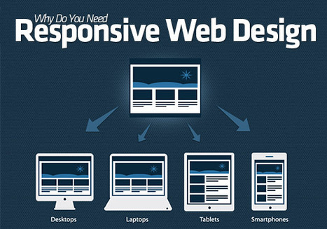 Why Do You Need Responsive Web Design [Infographic] | Responsive design & mobile first | Scoop.it